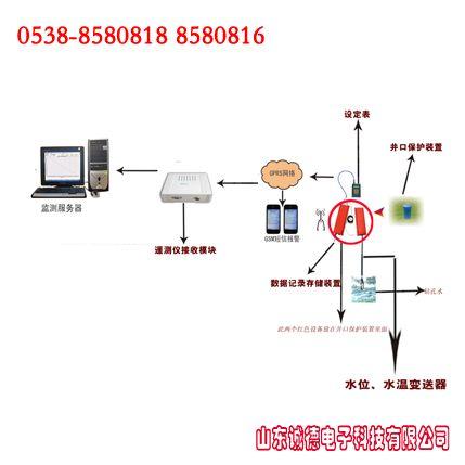3,水位,水温传感器 供电电压:(7 ~ 10)v/50ma       信号输出:rs485