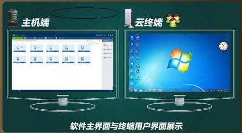 腾创T2500云终端+触摸屏信息化改造方案