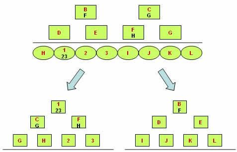 矩阵直销客户管理系统|直销系统设计