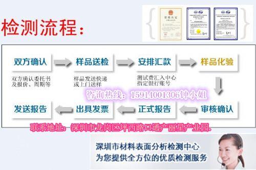 广州锌合金化学成分检测机构