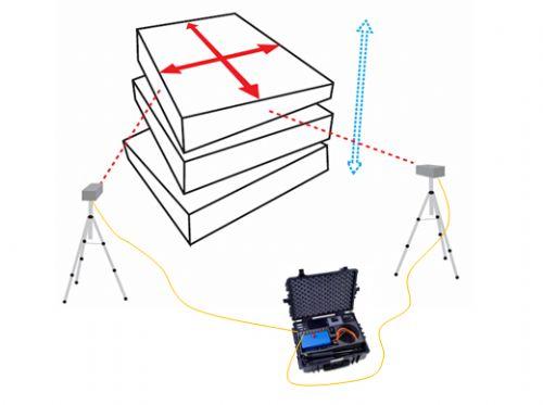 雷德尔激光位移监测仪实时监控保障消防员安全