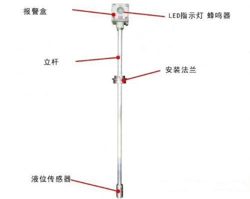 汽油高低液位报警器,检测罐内液位高低报警器