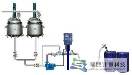 反应釜自动配料投料系统