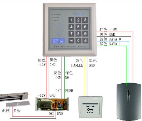 上海办公室门禁不通电维修安装 电源控制器 电插锁安装维修