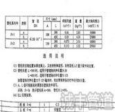 """J1-1a(3/4"""")T型管托"""