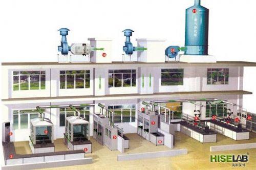 HISELAB品牌专业实验室通风系统设计施工-深圳三经实业