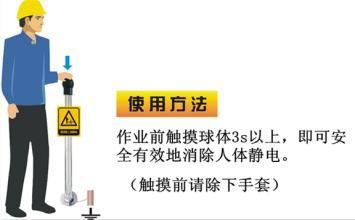 加油站人体静电释放报警器/防爆人体静电释放器